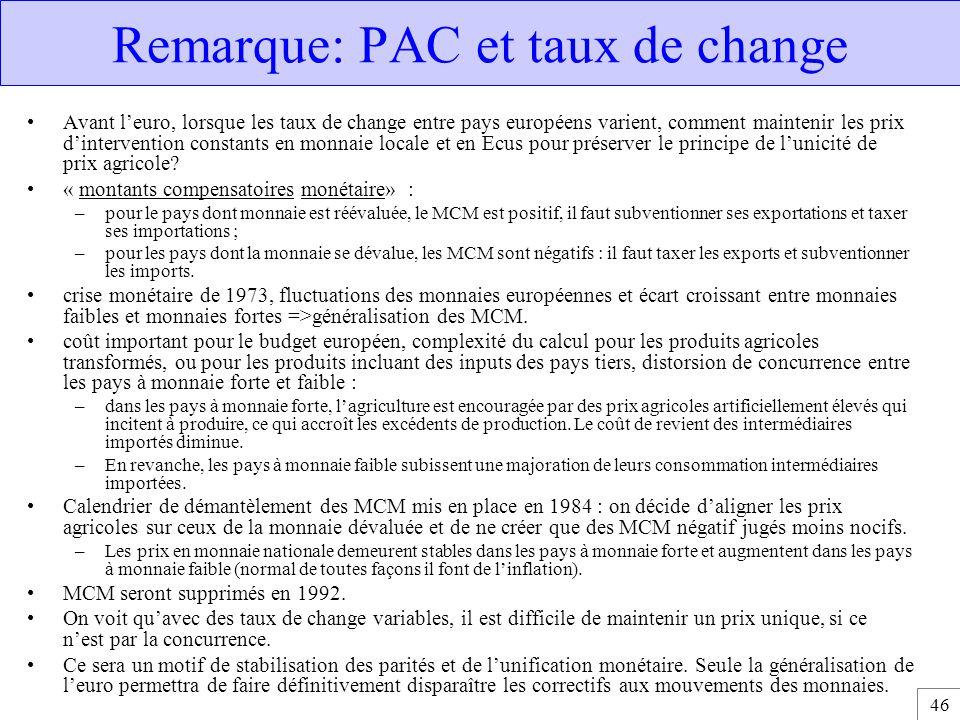Remarque: PAC et taux de change