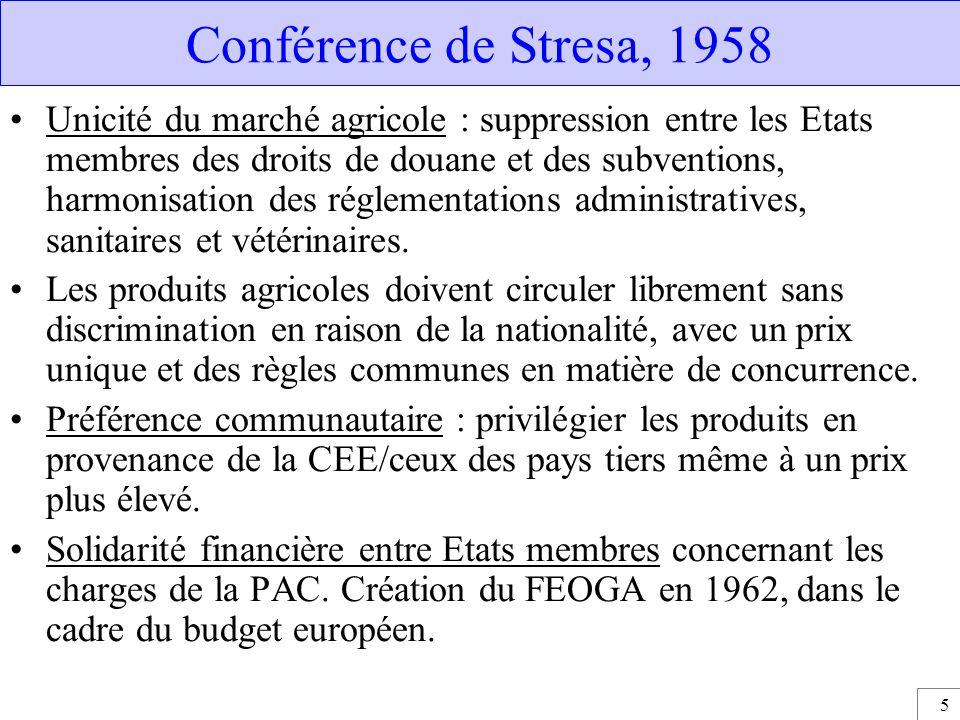 Conférence de Stresa, 1958