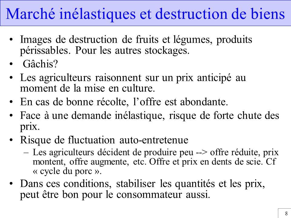 Marché inélastiques et destruction de biens