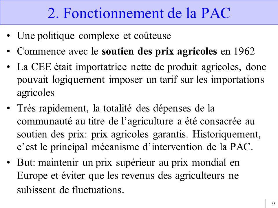 2. Fonctionnement de la PAC