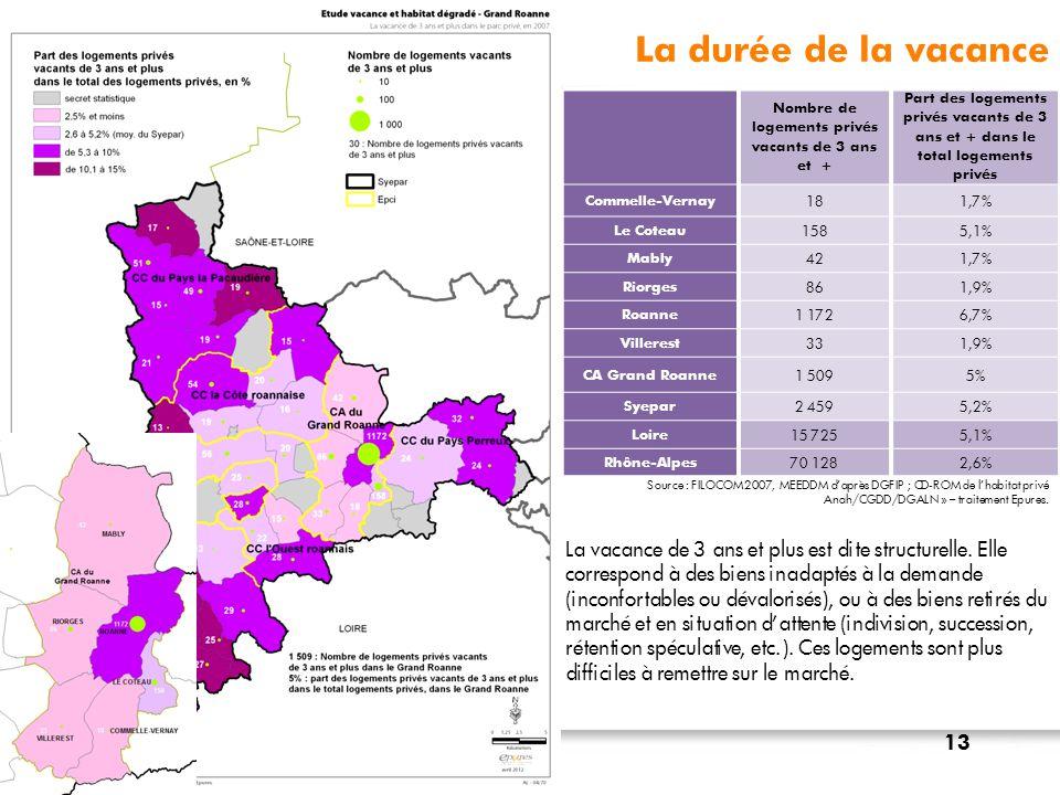 Nombre de logements privés vacants de 3 ans et +