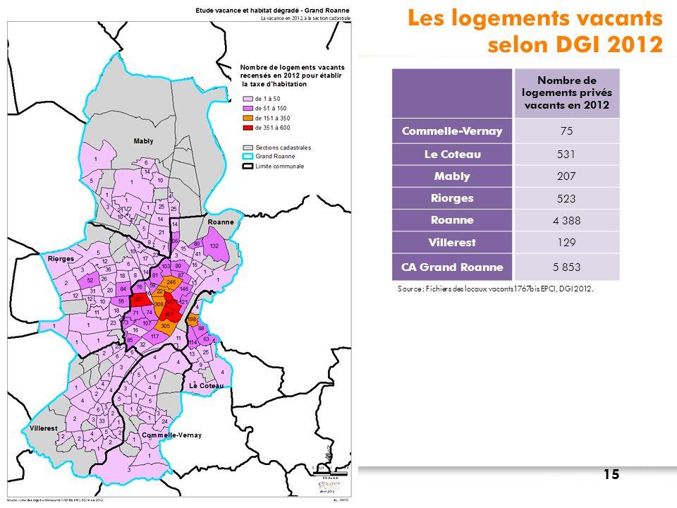 Nombre de logements privés vacants en 2012