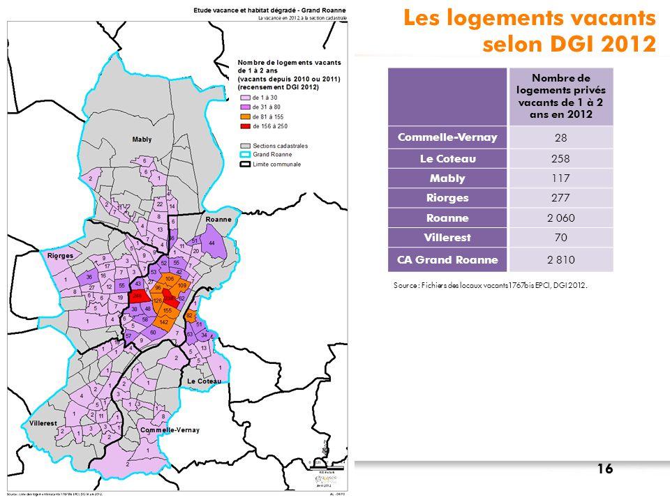 Nombre de logements privés vacants de 1 à 2 ans en 2012