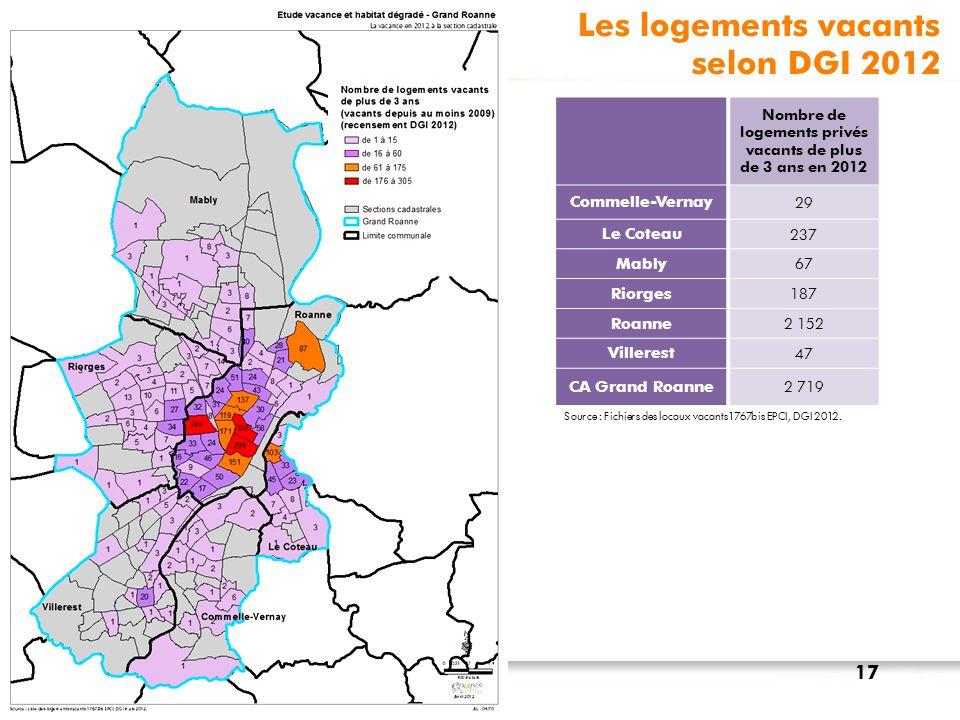 Nombre de logements privés vacants de plus de 3 ans en 2012