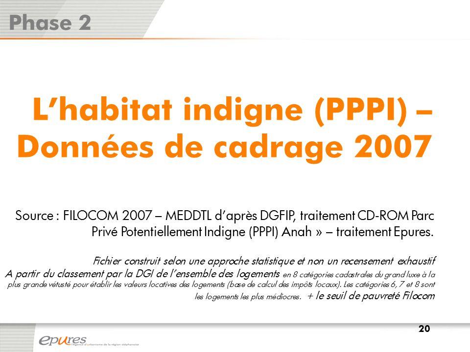 L'habitat indigne (PPPI) – Données de cadrage 2007