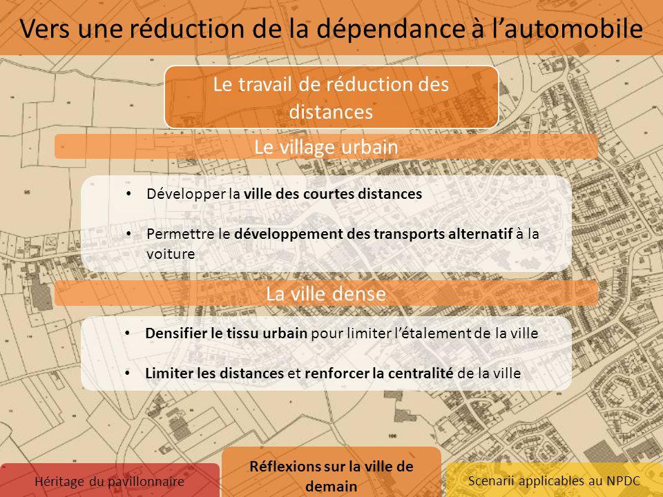 Vers une réduction de la dépendance à l'automobile