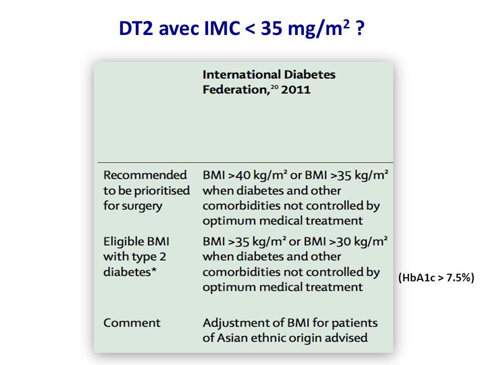 DT2 avec IMC < 35 mg/m2 (HbA1c > 7.5%)