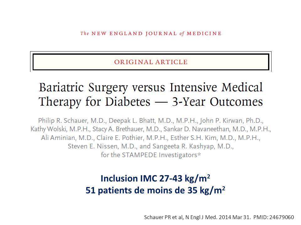 51 patients de moins de 35 kg/m2