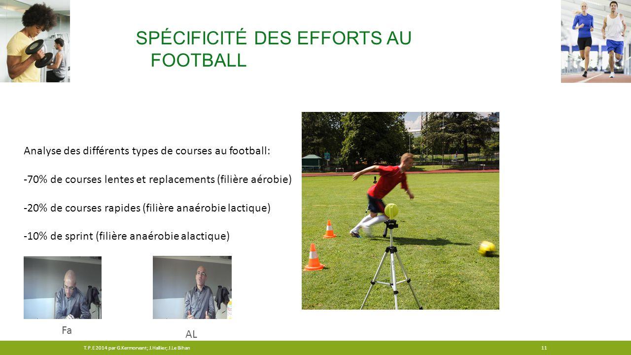 Spécificité des efforts au football