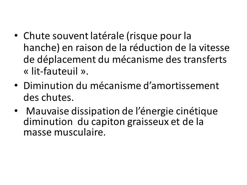 Chute souvent latérale (risque pour la hanche) en raison de la réduction de la vitesse de déplacement du mécanisme des transferts « lit-fauteuil ».