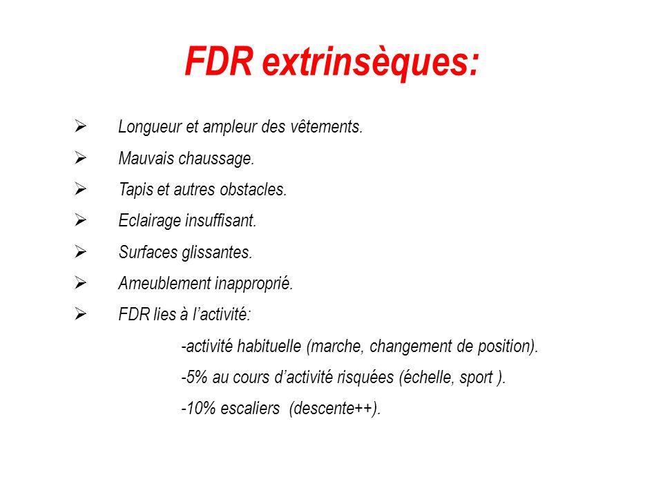 FDR extrinsèques: Ø Longueur et ampleur des vêtements.