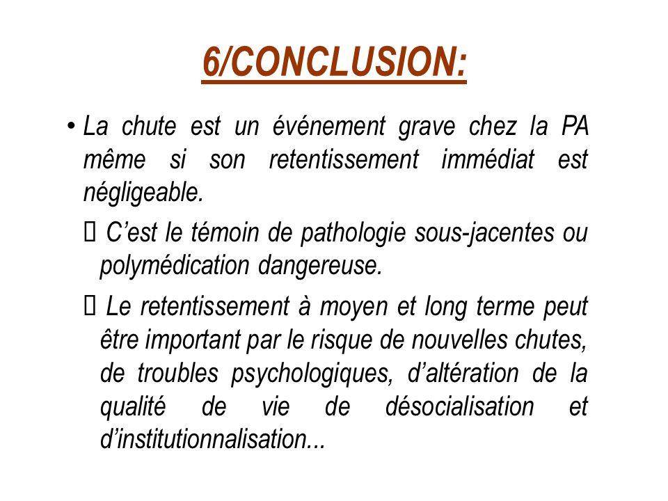 6/CONCLUSION: La chute est un événement grave chez la PA même si son retentissement immédiat est négligeable.