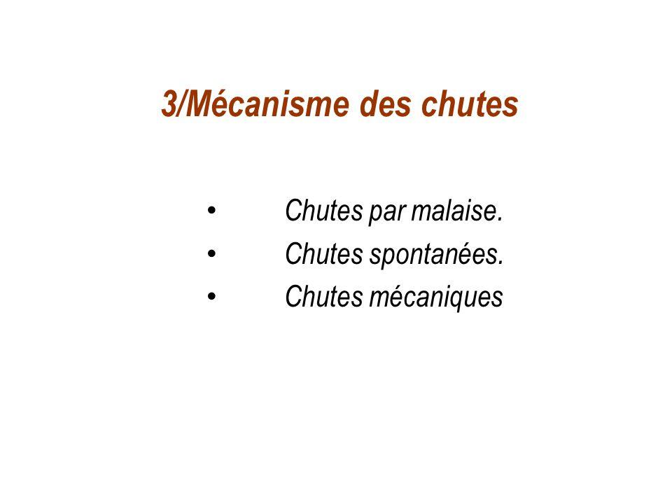 3/Mécanisme des chutes Chutes par malaise. Chutes spontanées.