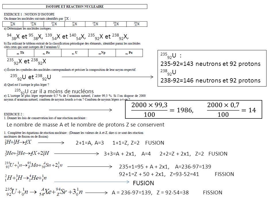 235-92=143 neutrons et 92 protons 23892U