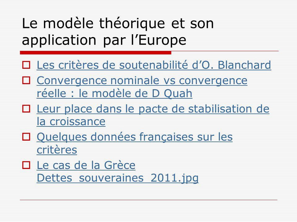 Le modèle théorique et son application par l'Europe