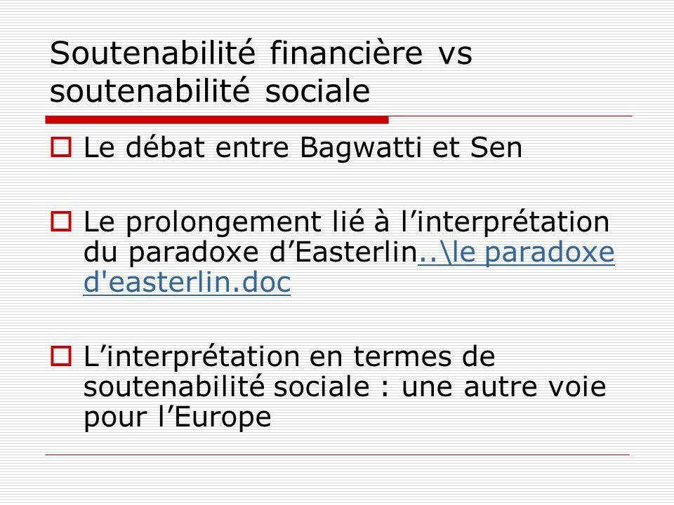 Soutenabilité financière vs soutenabilité sociale