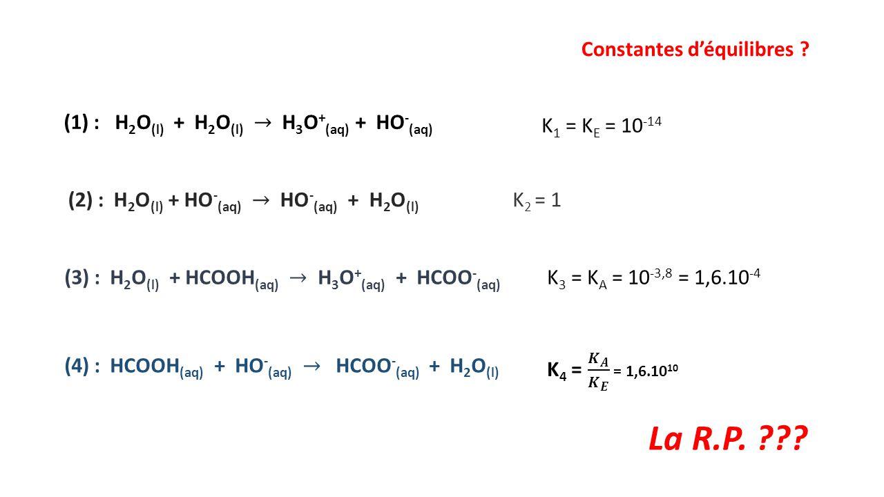 La R.P. Constantes d'équilibres