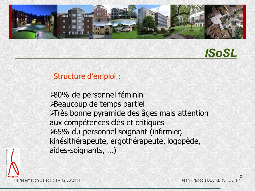 ISoSL 80% de personnel féminin Beaucoup de temps partiel