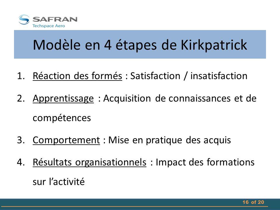 Modèle en 4 étapes de Kirkpatrick