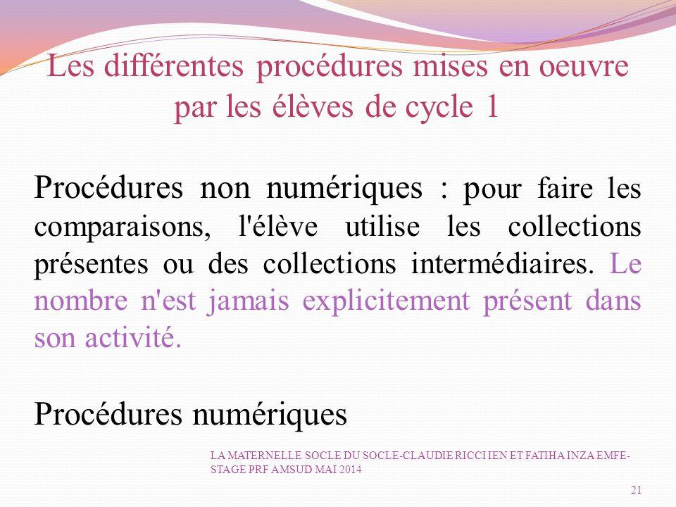 Les différentes procédures mises en oeuvre par les élèves de cycle 1