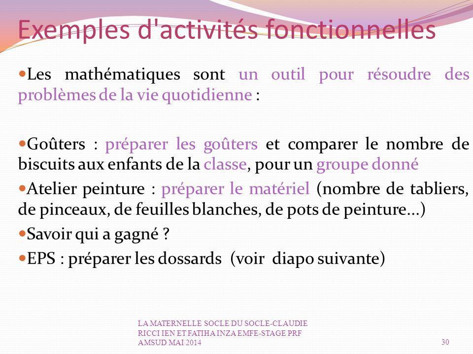 Exemples d activités fonctionnelles