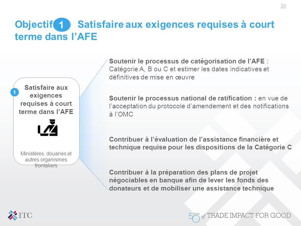 Objectif : Satisfaire aux exigences requises à court terme dans l'AFE