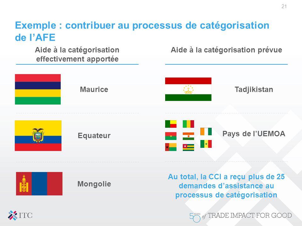 Exemple : contribuer au processus de catégorisation de l'AFE