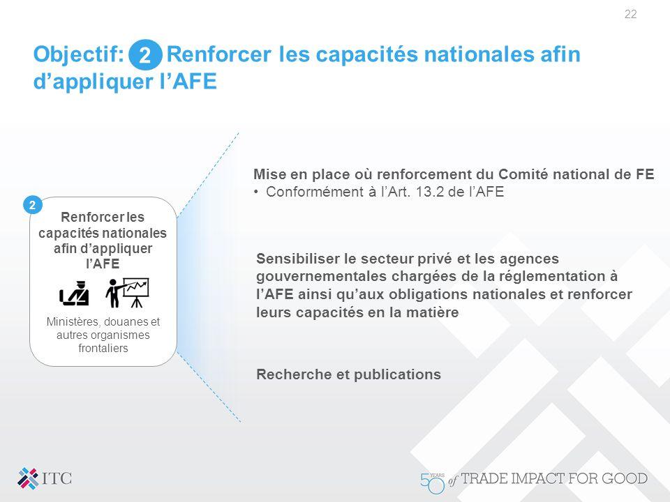Objectif: Renforcer les capacités nationales afin d'appliquer l'AFE
