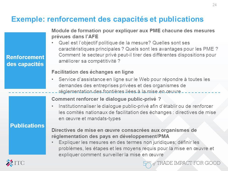 Exemple: renforcement des capacités et publications