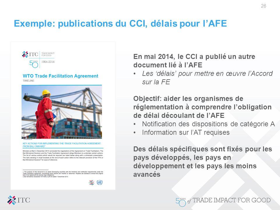 Exemple: publications du CCI, délais pour l'AFE