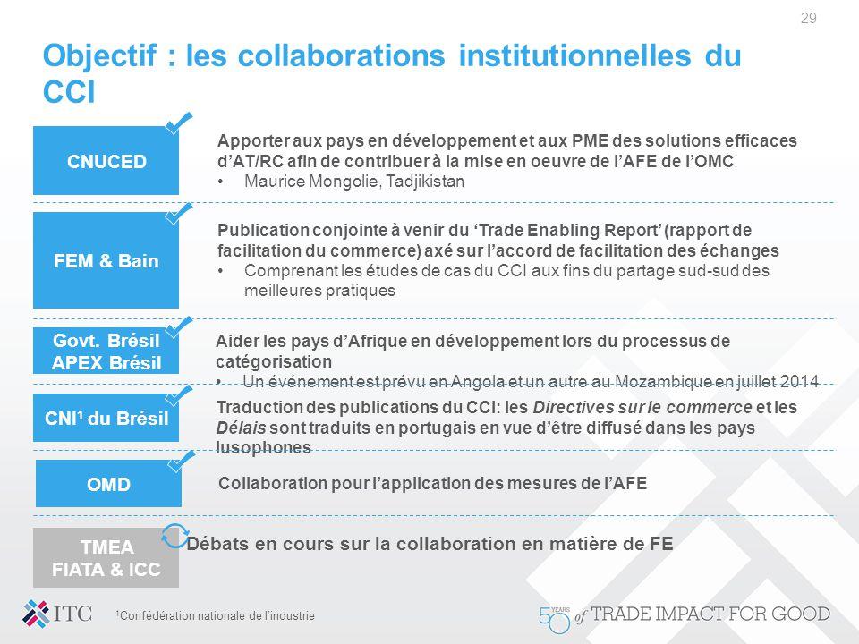 Objectif : les collaborations institutionnelles du CCI