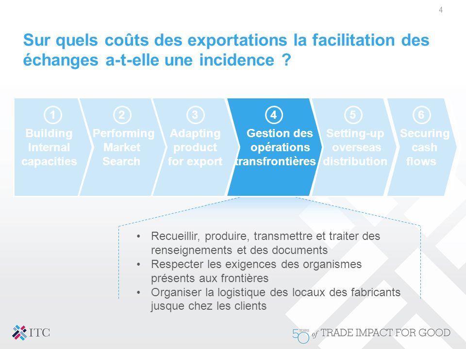 Sur quels coûts des exportations la facilitation des échanges a-t-elle une incidence
