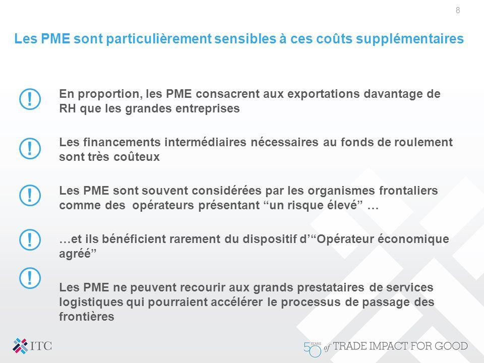 Les PME sont particulièrement sensibles à ces coûts supplémentaires