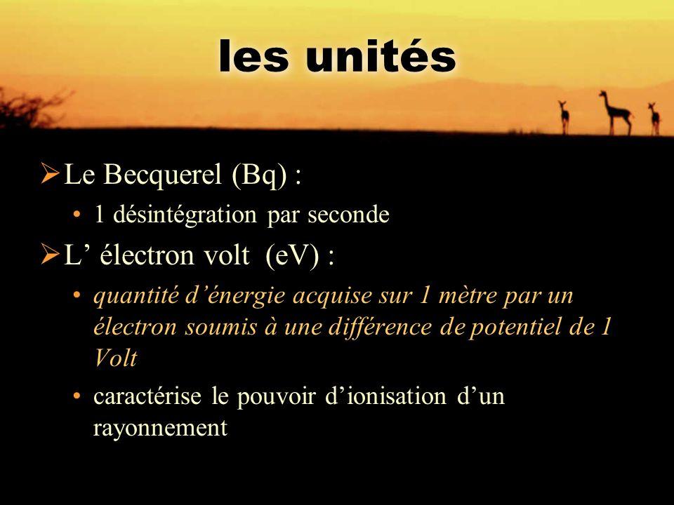les unités Le Becquerel (Bq) : L' électron volt (eV) :