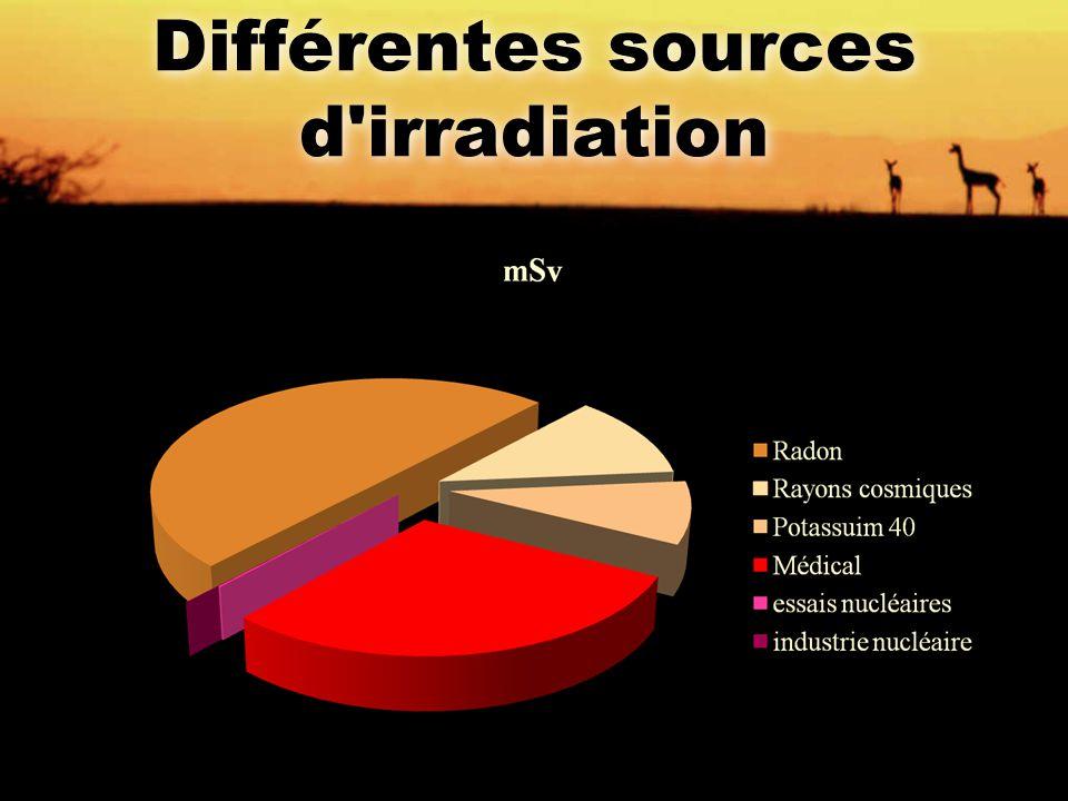 Différentes sources d irradiation