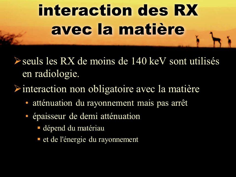 interaction des RX avec la matière
