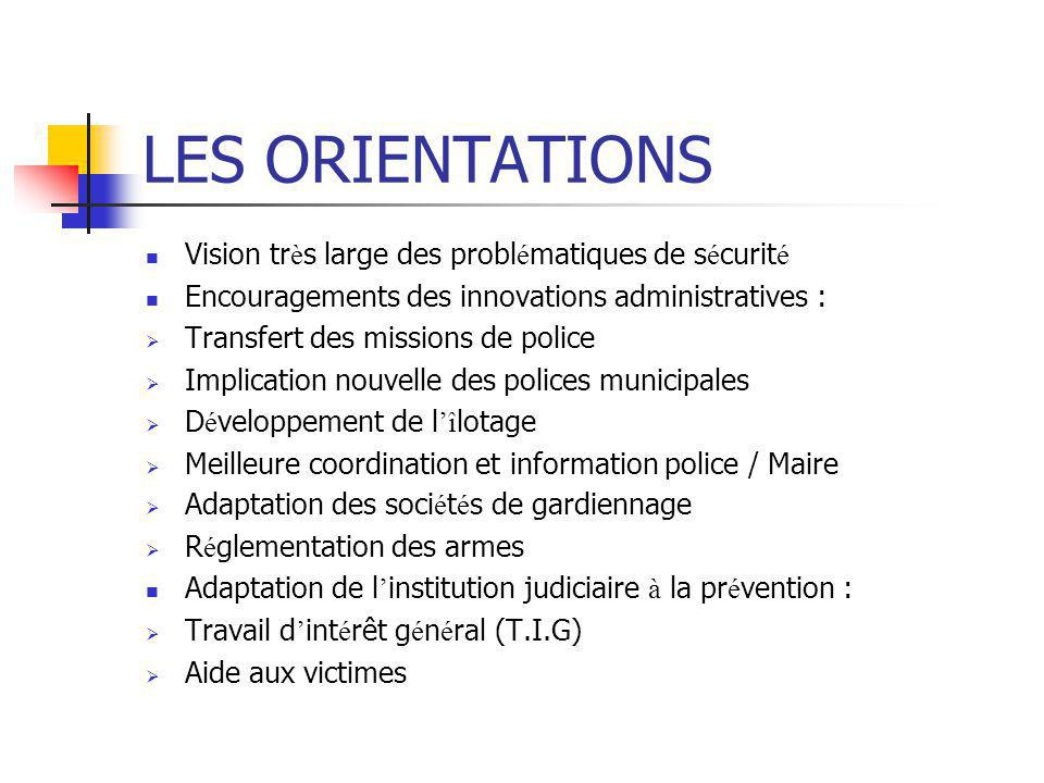 LES ORIENTATIONS Vision très large des problématiques de sécurité