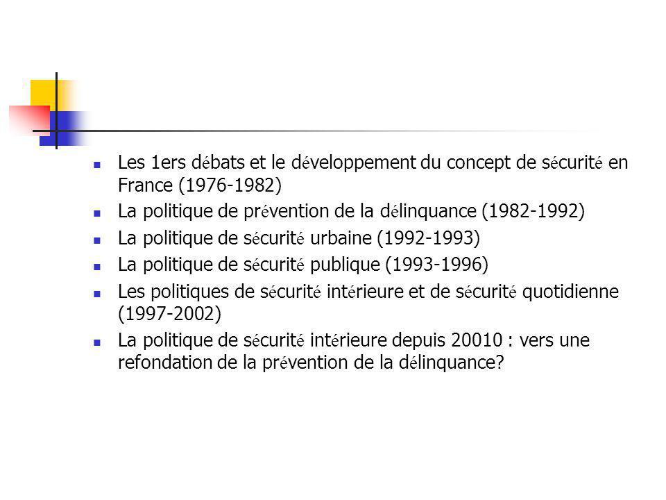 Les 1ers débats et le développement du concept de sécurité en France (1976-1982)