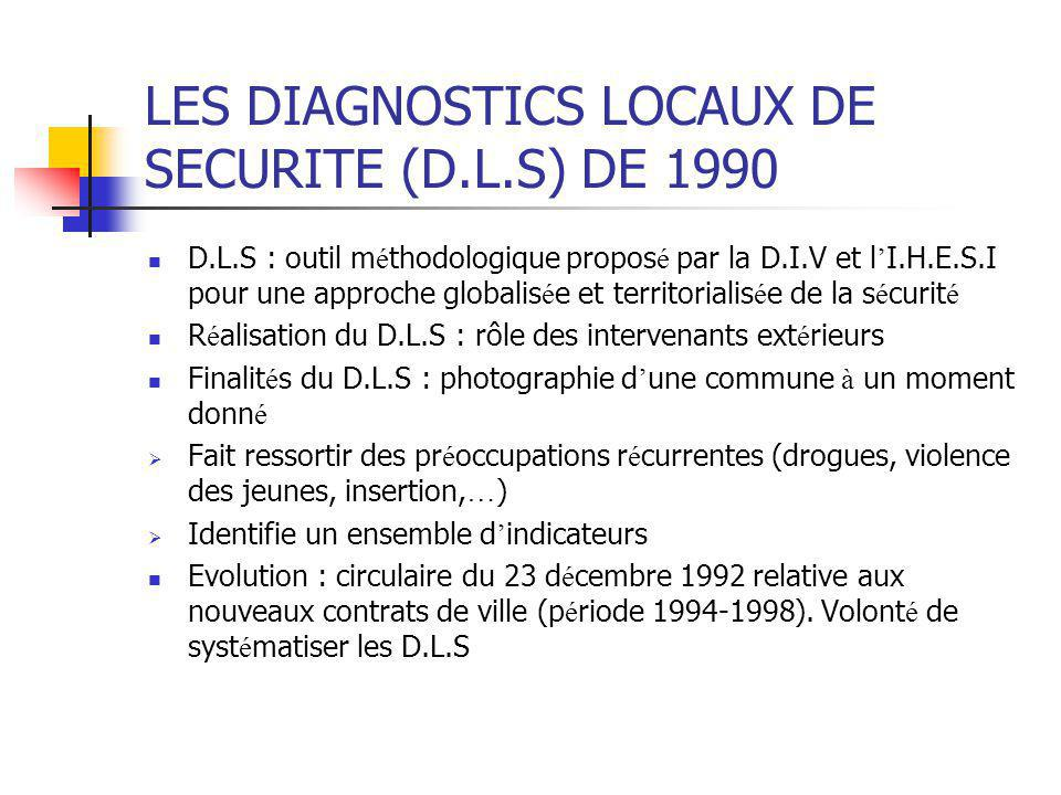 LES DIAGNOSTICS LOCAUX DE SECURITE (D.L.S) DE 1990