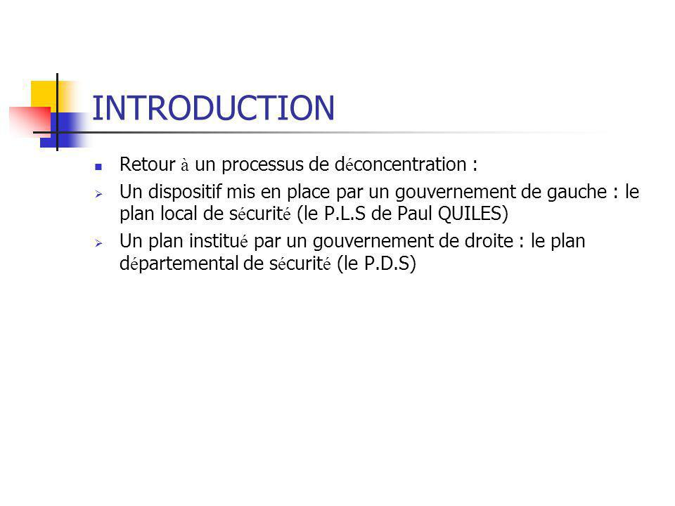 INTRODUCTION Retour à un processus de déconcentration :