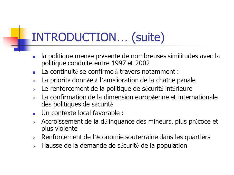 INTRODUCTION… (suite)