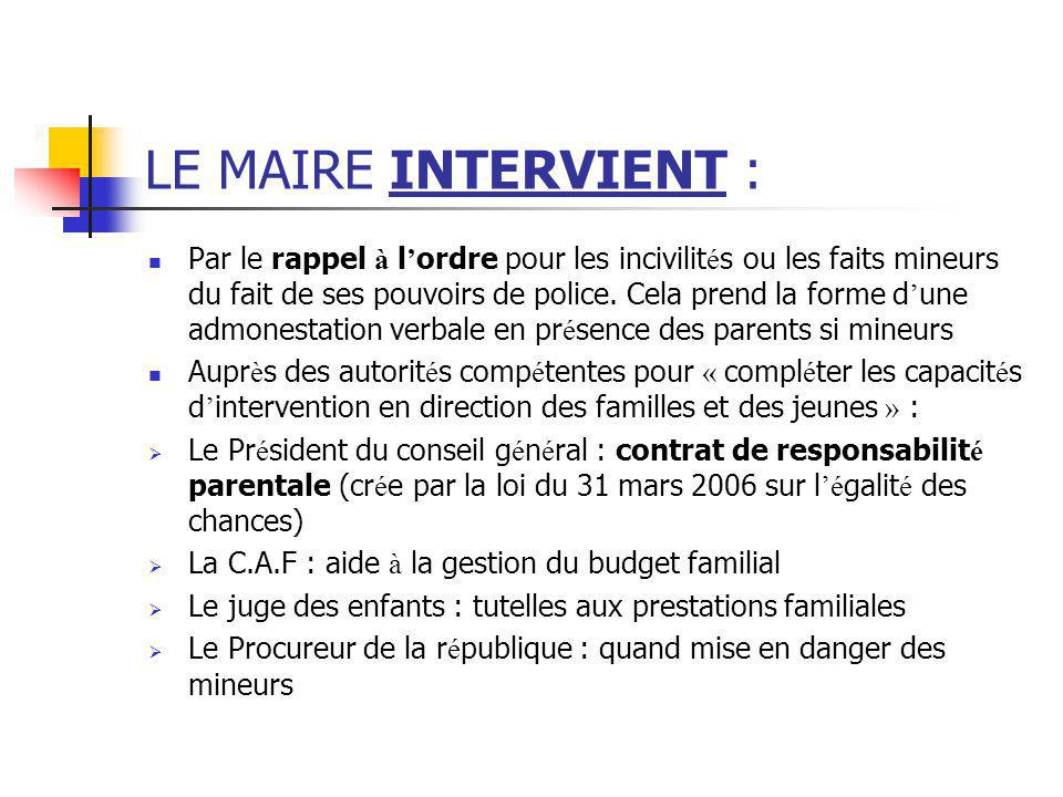LE MAIRE INTERVIENT :