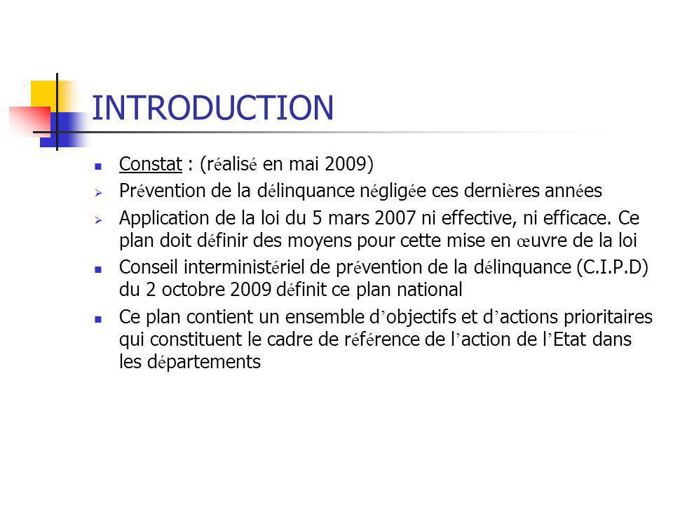 INTRODUCTION Constat : (réalisé en mai 2009)