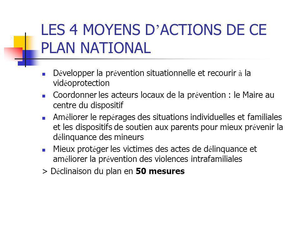 LES 4 MOYENS D'ACTIONS DE CE PLAN NATIONAL
