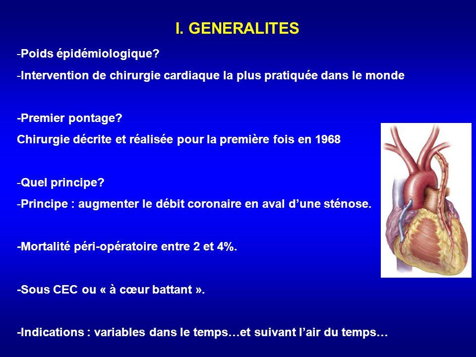 I. GENERALITES Poids épidémiologique