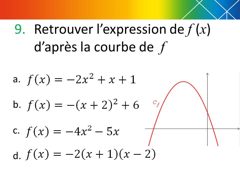 Retrouver l'expression de f (x) d'après la courbe de f