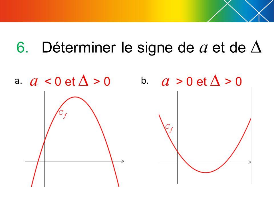 a < 0 et  > 0 a > 0 et  > 0