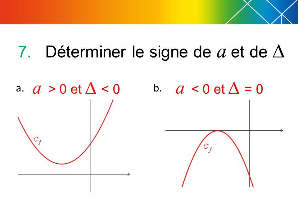 a > 0 et  < 0 a < 0 et  = 0