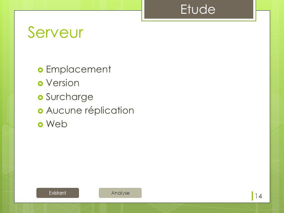 Serveur Emplacement Version Surcharge Aucune réplication Web 14