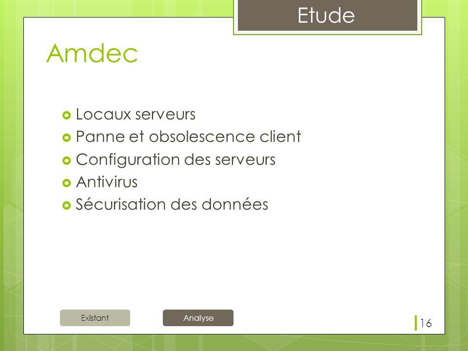 Amdec Locaux serveurs Panne et obsolescence client